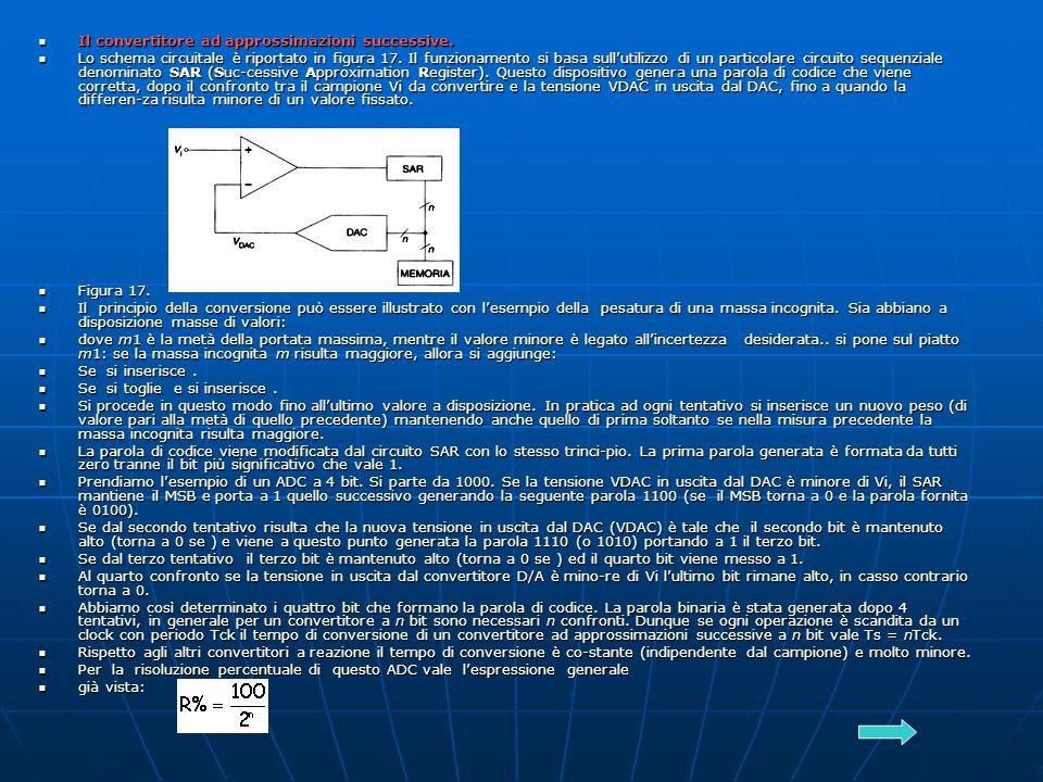 Il convertitore ad approssimazioni successive. Il convertitore ad approssimazioni successive. Lo schema circuitale è riportato in figura 17. Il funzio