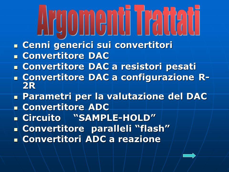 Cenni generici sui convertitori Cenni generici sui convertitori Convertitore DAC Convertitore DAC Convertitore DAC a resistori pesati Convertitore DAC