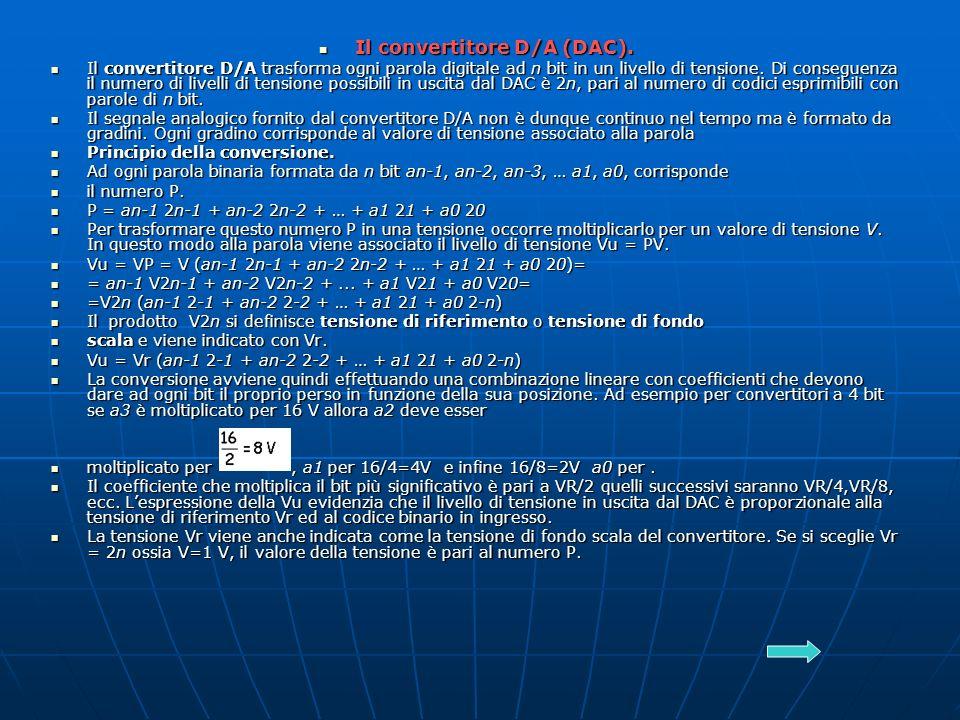 Il convertitore D/A (DAC). Il convertitore D/A (DAC). Il convertitore D/A trasforma ogni parola digitale ad n bit in un livello di tensione. Di conseg