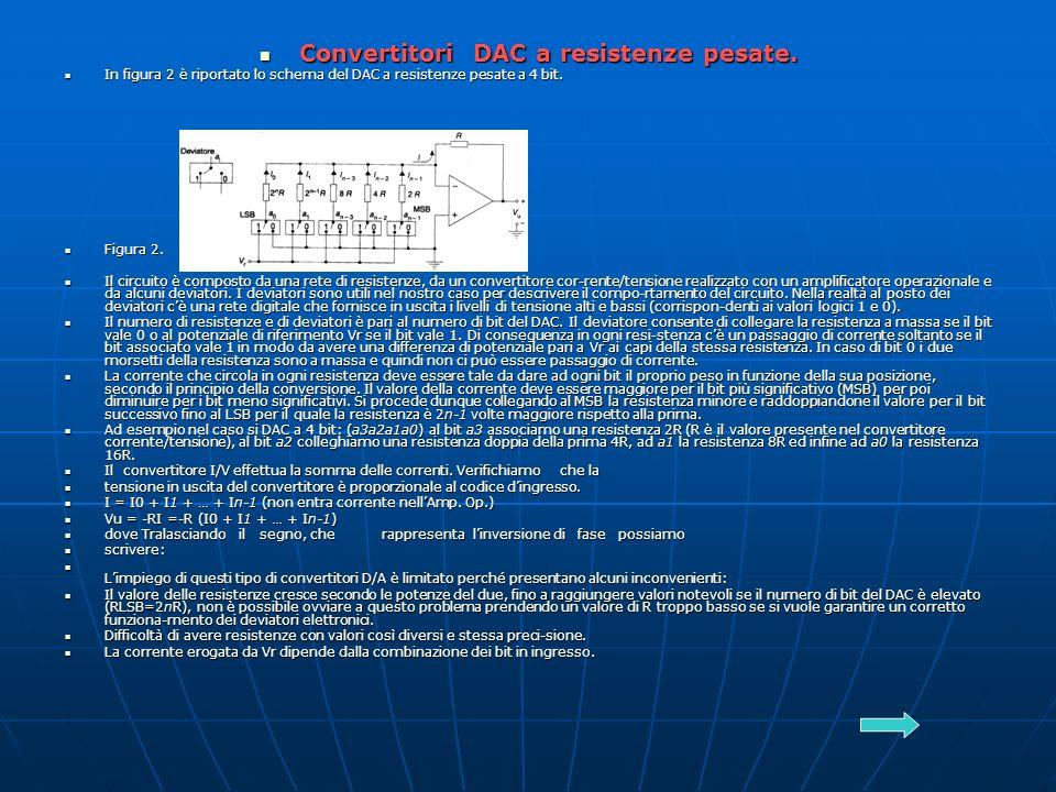 Convertitori DAC a resistenze pesate. Convertitori DAC a resistenze pesate. In figura 2 è riportato lo schema del DAC a resistenze pesate a 4 bit. In