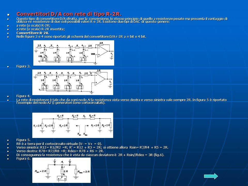Convertitori D/A con rete di tipo R-2R. Convertitori D/A con rete di tipo R-2R. Questo tipo di convertitore D/A sfrutta, per la conversione, lo stesso