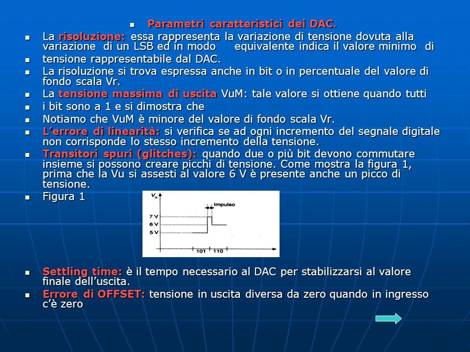 Parametri caratteristici dei DAC. Parametri caratteristici dei DAC. La risoluzione: essa rappresenta la variazione di tensione dovuta alla variazione
