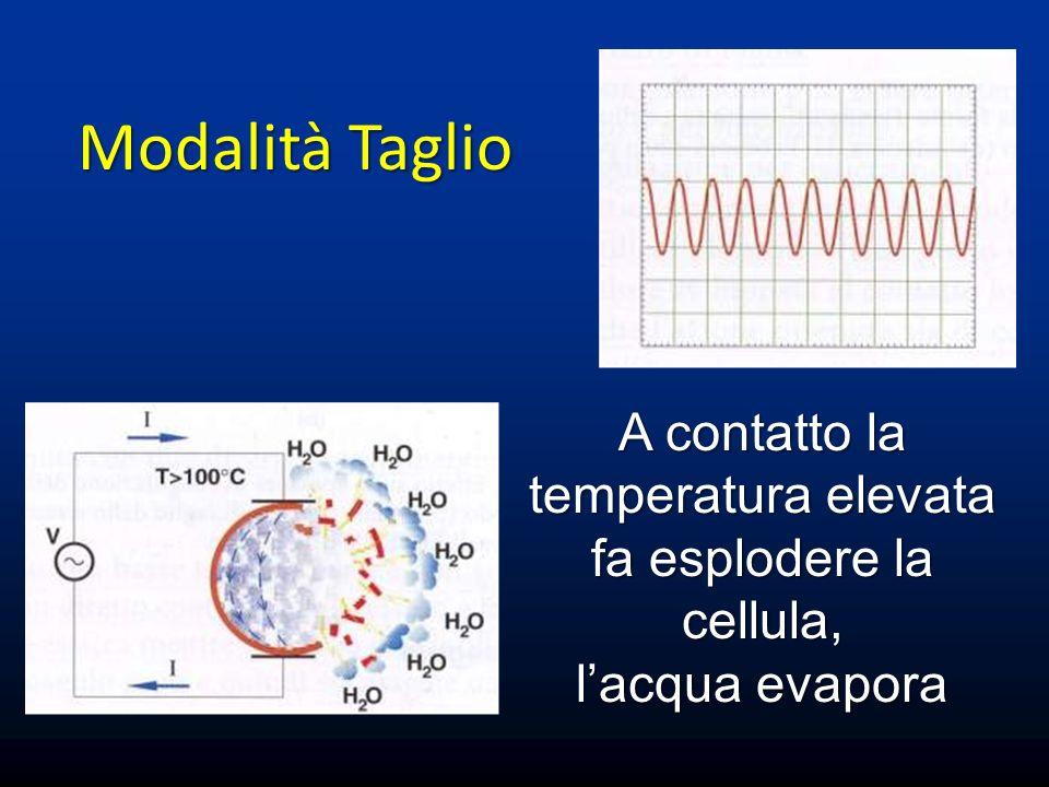 Essiccamento (basse tensioni) contatto diretto dellelettrodo Folgorazione (alte tensioni) formazione di archi elettrici senza contatto diretto (Spray) La cellula non esplode, lacqua evapora Modalità Coagulo