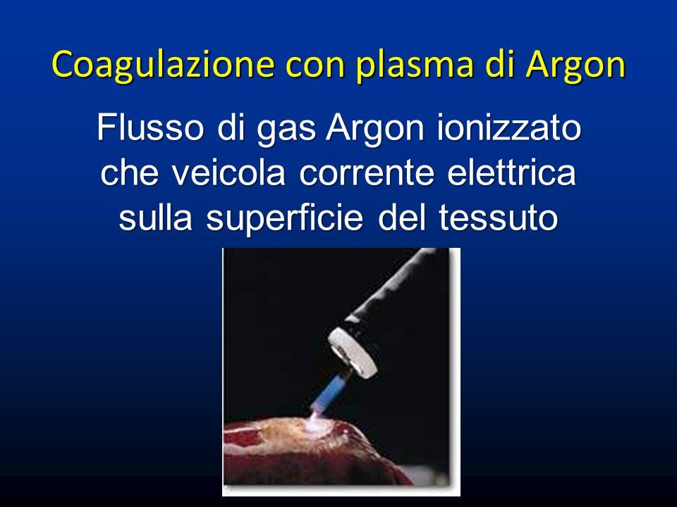 LigaSure® Generatore che produce corrente elettrica ad alta intensità e a basso voltaggio Coagula i vasi prima della loro sezione Coagula i vasi prima della loro sezione
