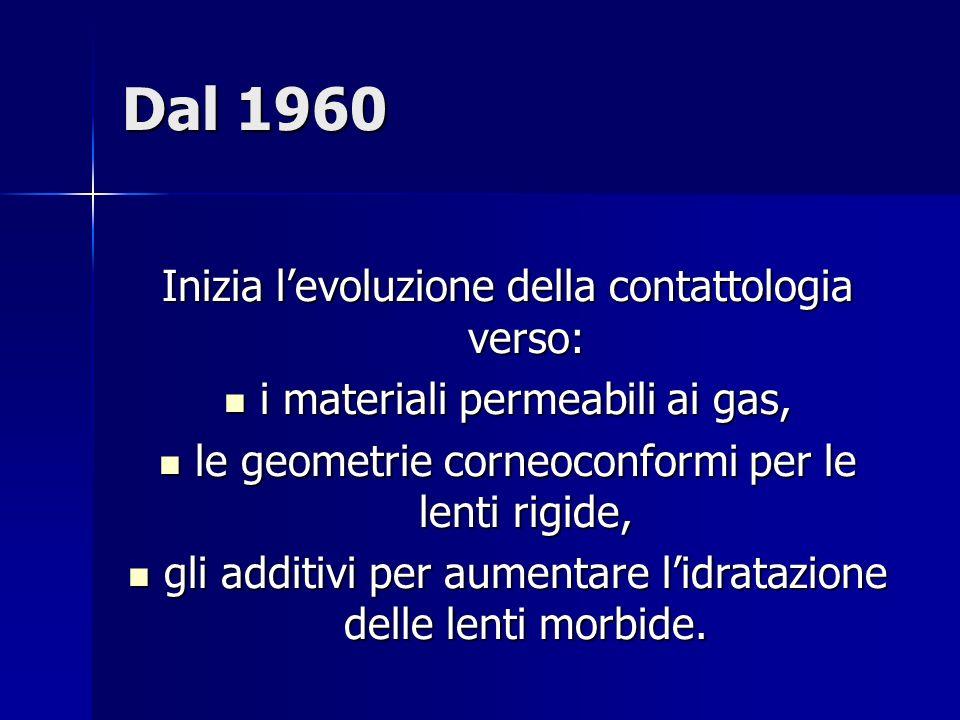 Dal 1960 Inizia levoluzione della contattologia verso: i materiali permeabili ai gas, i materiali permeabili ai gas, le geometrie corneoconformi per le lenti rigide, le geometrie corneoconformi per le lenti rigide, gli additivi per aumentare lidratazione delle lenti morbide.