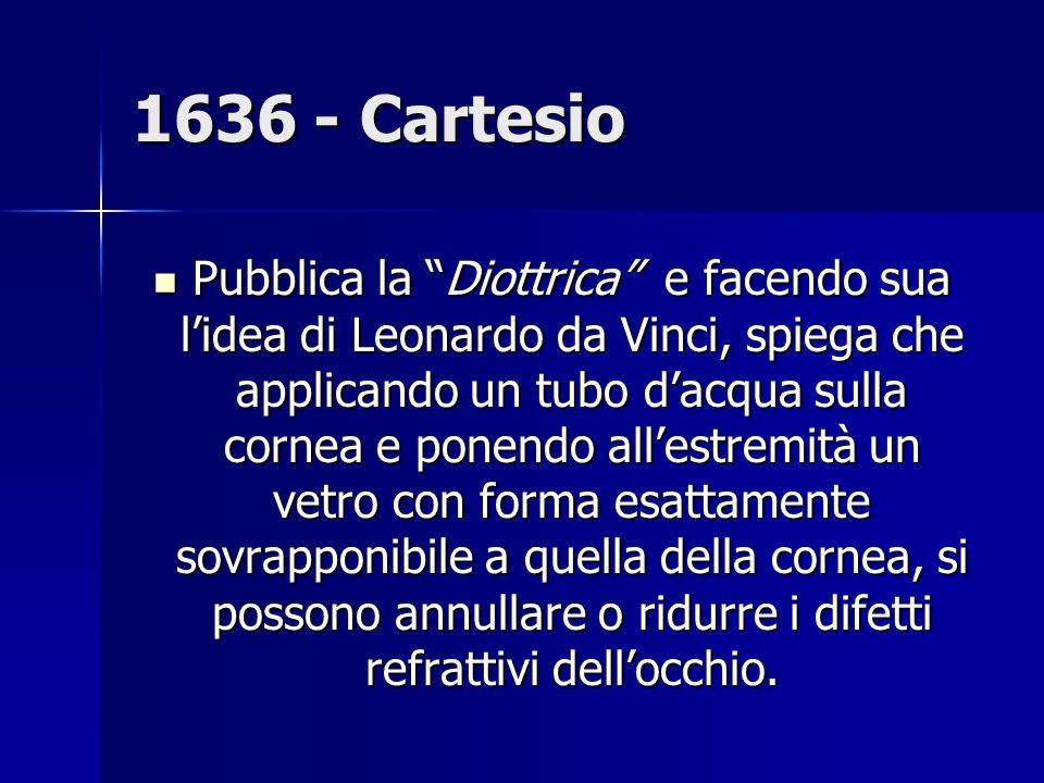 1636 - Cartesio Pubblica la Diottrica e facendo sua lidea di Leonardo da Vinci, spiega che applicando un tubo dacqua sulla cornea e ponendo allestremità un vetro con forma esattamente sovrapponibile a quella della cornea, si possono annullare o ridurre i difetti refrattivi dellocchio.