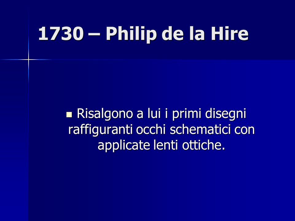 1730 – Philip de la Hire Risalgono a lui i primi disegni raffiguranti occhi schematici con applicate lenti ottiche.