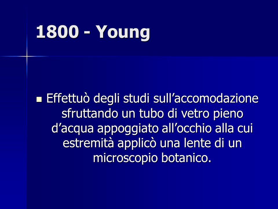 1800 - Young Effettuò degli studi sullaccomodazione sfruttando un tubo di vetro pieno dacqua appoggiato allocchio alla cui estremità applicò una lente di un microscopio botanico.