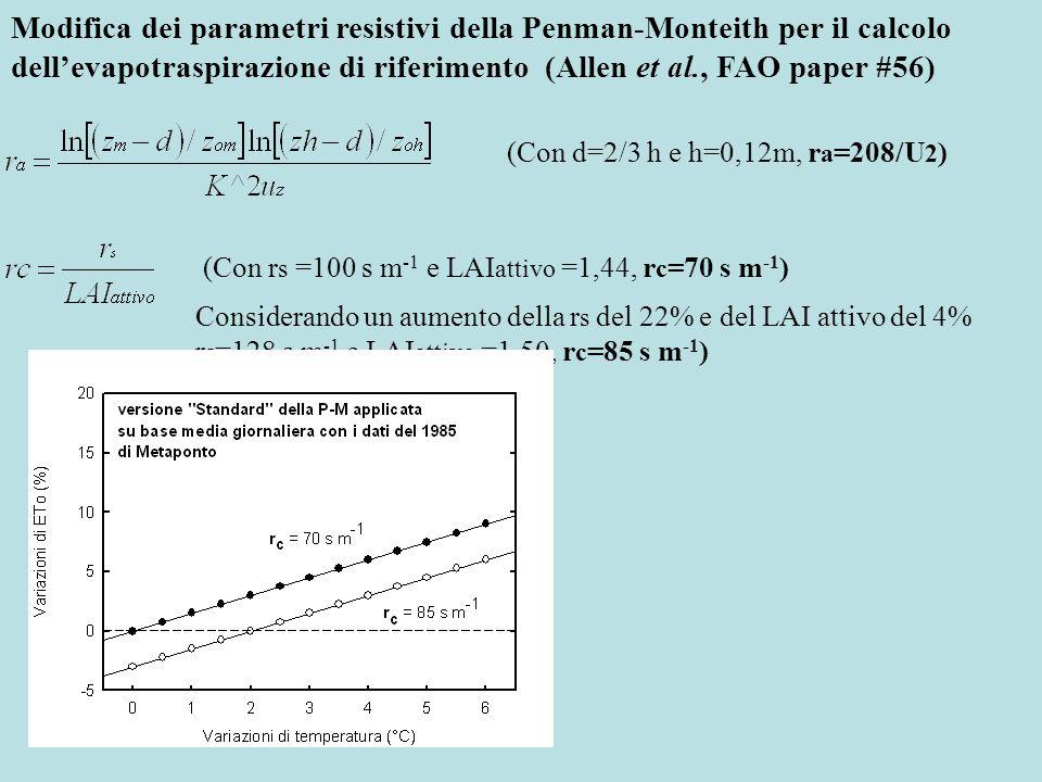 Correzione dei coefficienti colturali per il calcolo dellEvapotrasirazione massima della coltura (Allen et al., FAO paper #56) Effetto della velocità del vento, dellaltezza della coltura e dellumidità dellaria sul valore del Kc Kc=Kc tab +[0,04(U2-2)-0,004(RHmin-45)](h/3) 0,3