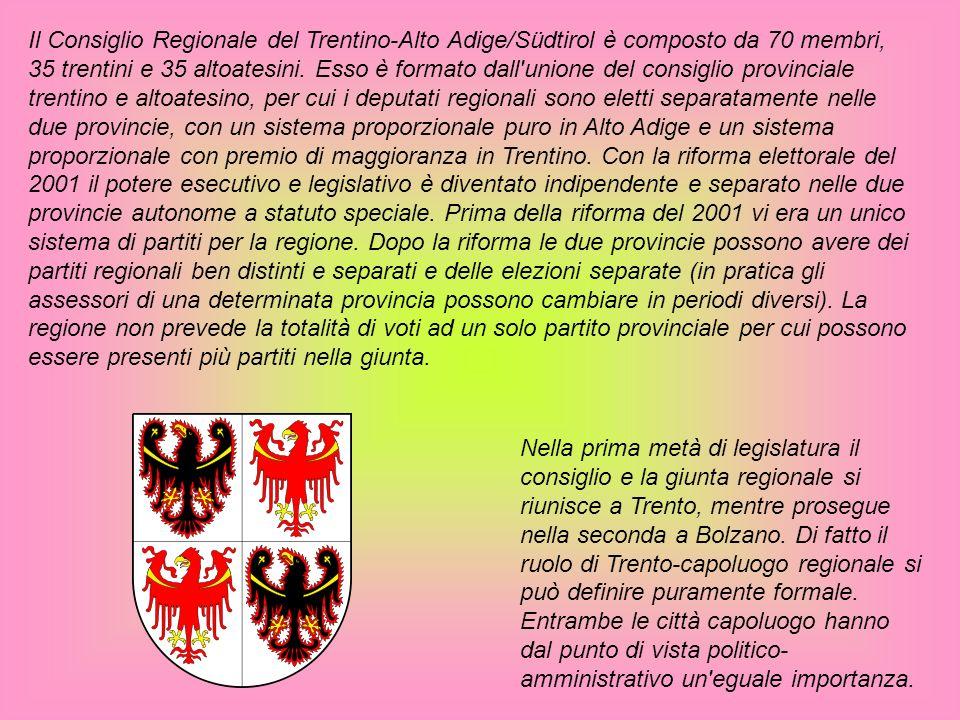 Il Consiglio Regionale del Trentino-Alto Adige/Südtirol è composto da 70 membri, 35 trentini e 35 altoatesini.