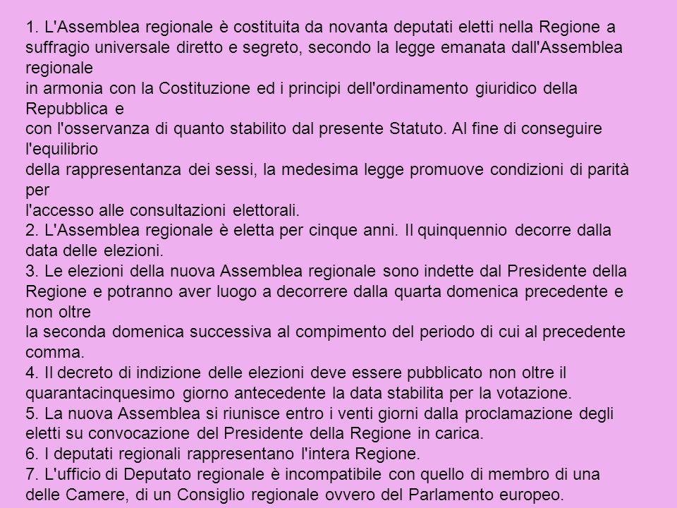 All interno degli organi regionali, il potere esecutivo spetta alla giunta, mentre quello legislativo al consiglio regionale.