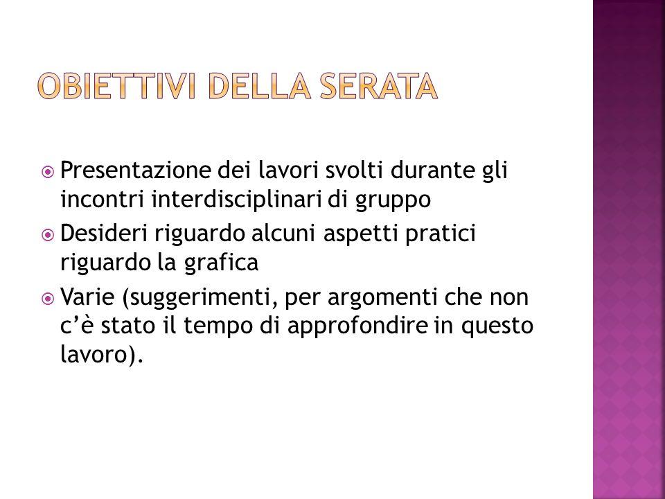 Presentazione dei lavori svolti durante gli incontri interdisciplinari di gruppo Desideri riguardo alcuni aspetti pratici riguardo la grafica Varie (s