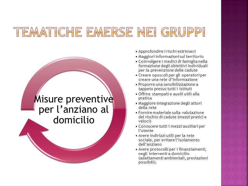 Approfondire i rischi estrinseci Maggiori informazioni sul territorio Coinvolgere i medici di famiglia nella formazione degli obiettivi individuali pe
