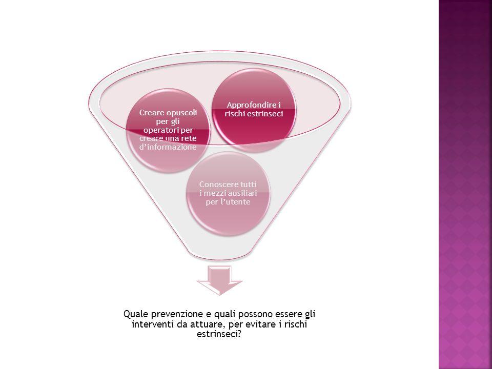 Quale prevenzione e quali possono essere gli interventi da attuare, per evitare i rischi estrinseci? Conoscere tutti i mezzi ausiliari per lutente Cre