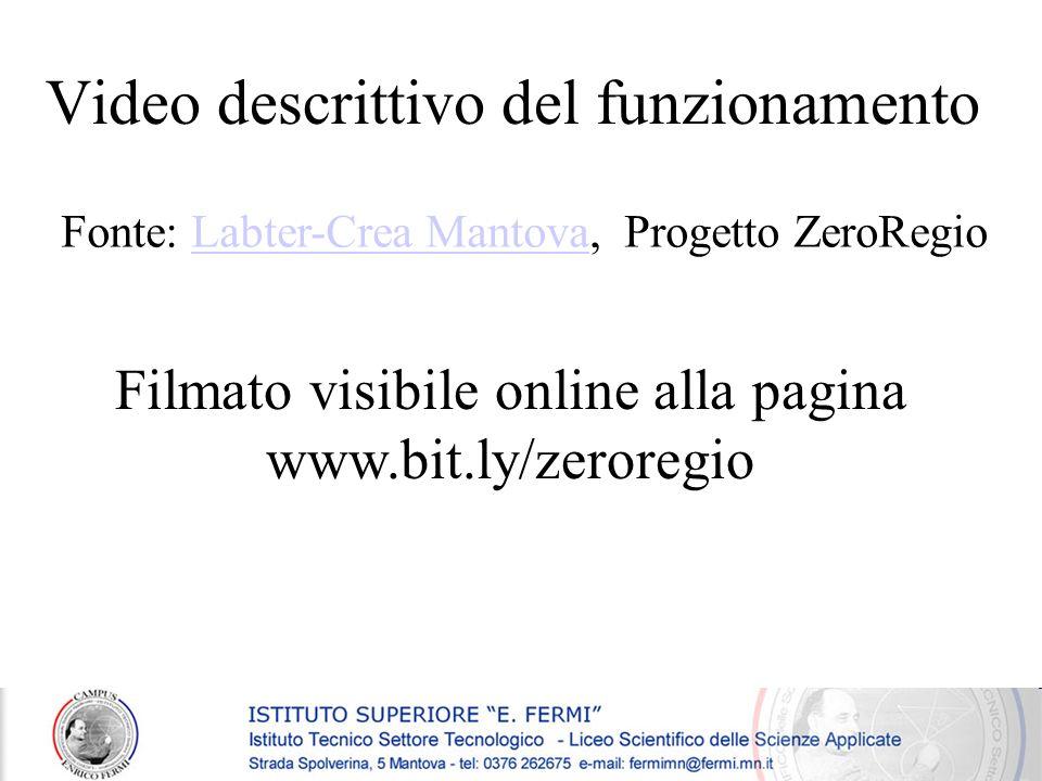 Video descrittivo del funzionamento Fonte: Labter-Crea Mantova, Progetto ZeroRegioLabter-Crea Mantova Filmato visibile online alla pagina www.bit.ly/z