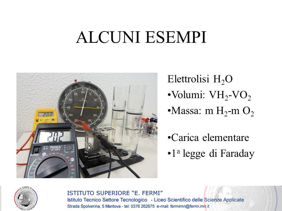 ALCUNI ESEMPI Elettrolisi H 2 O Volumi: VH 2 -VO 2 Massa: m H 2 -m O 2 Carica elementare 1 a legge di Faraday