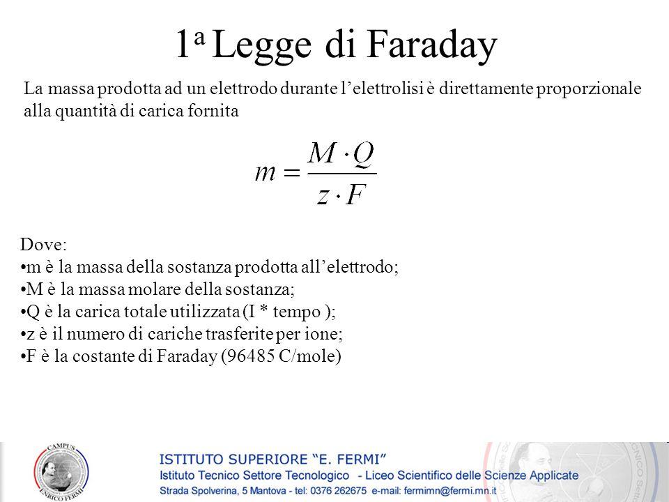 1 a Legge di Faraday La massa prodotta ad un elettrodo durante lelettrolisi è direttamente proporzionale alla quantità di carica fornita Dove: m è la