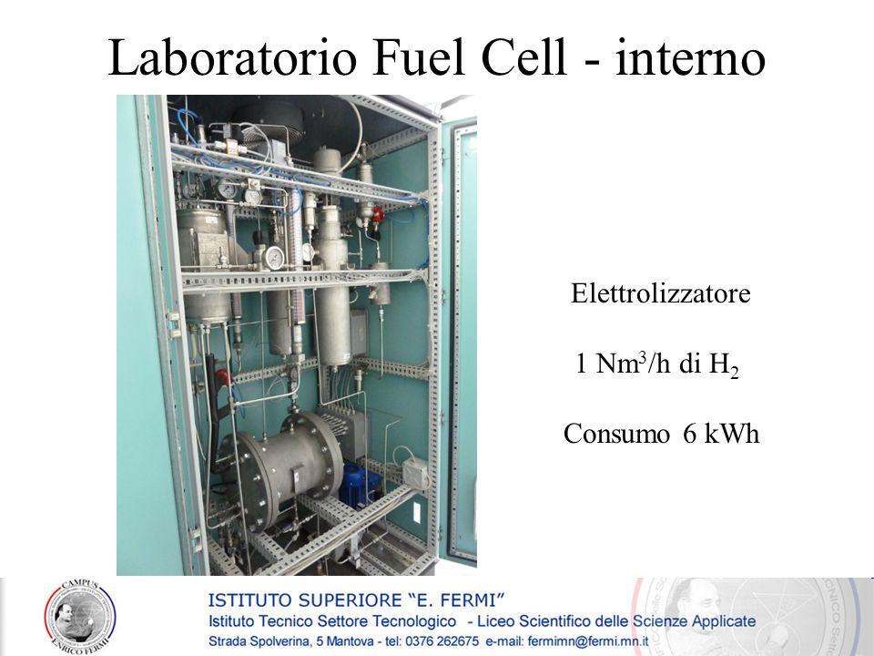 Laboratorio Fuel Cell - interno Elettrolizzatore 1 Nm 3 /h di H 2 Consumo 6 kWh