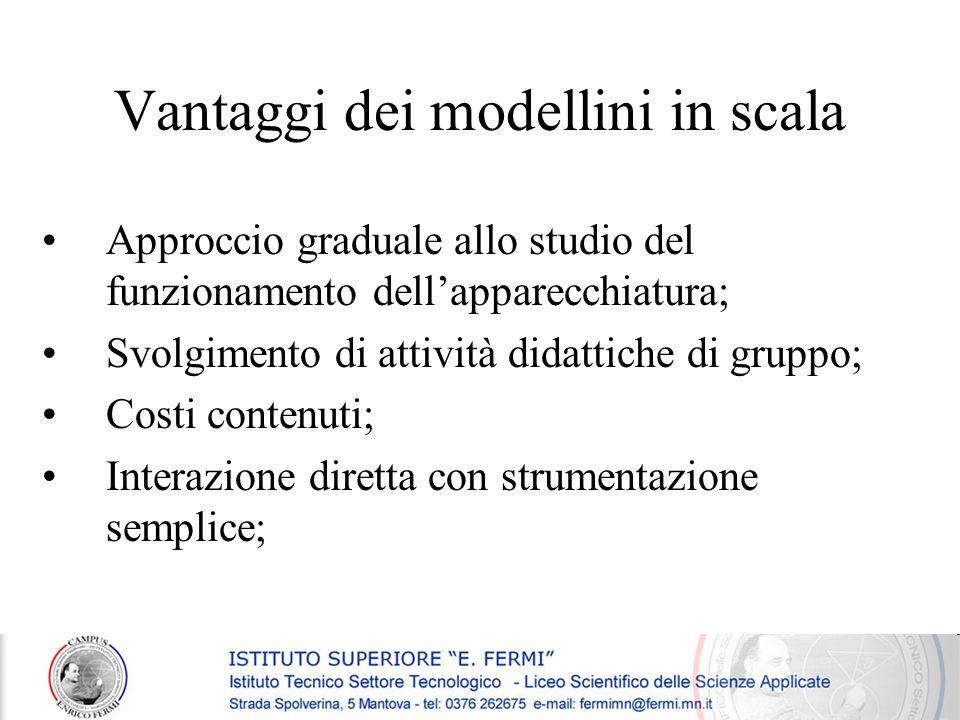 Vantaggi dei modellini in scala Approccio graduale allo studio del funzionamento dellapparecchiatura; Svolgimento di attività didattiche di gruppo; Co