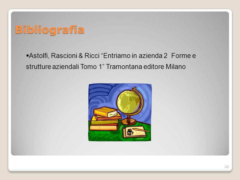 Bibliografia 26 Astolfi, Rascioni & Ricci Entriamo in azienda 2 Forme e strutture aziendali Tomo 1 Tramontana editore Milano