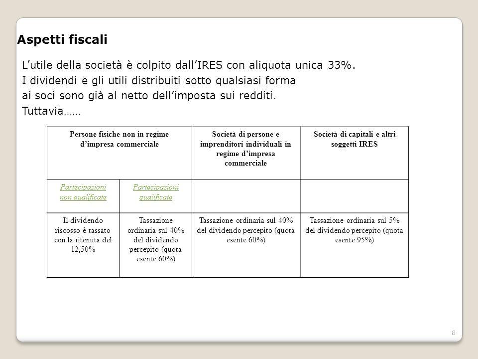 8 Aspetti fiscali Lutile della società è colpito dallIRES con aliquota unica 33%. I dividendi e gli utili distribuiti sotto qualsiasi forma ai soci so