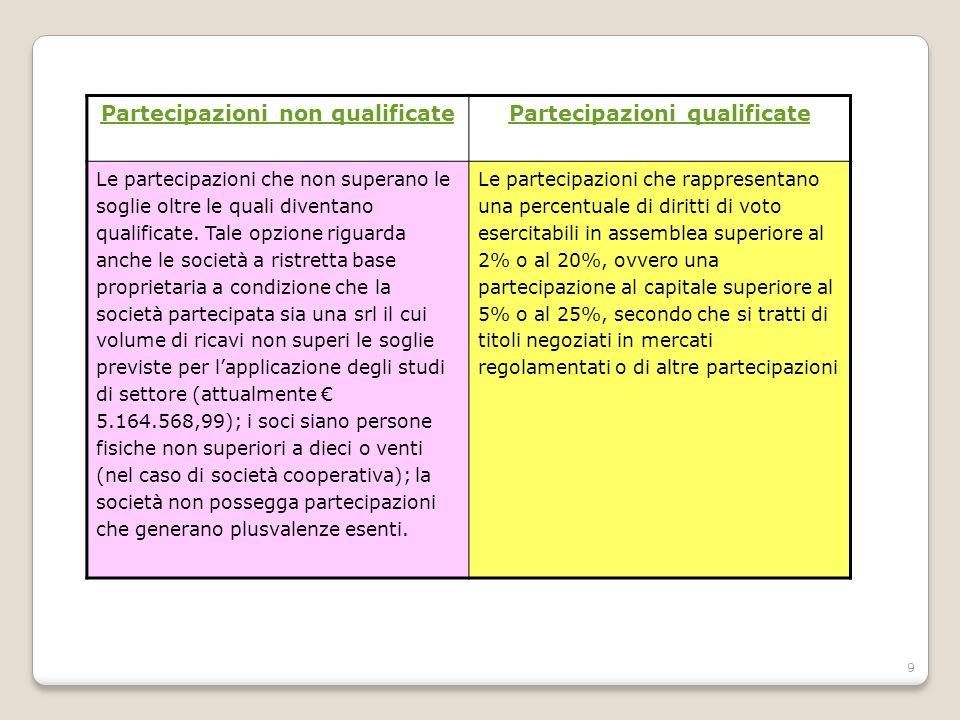 9 Partecipazioni non qualificatePartecipazioni qualificate Le partecipazioni che non superano le soglie oltre le quali diventano qualificate. Tale opz