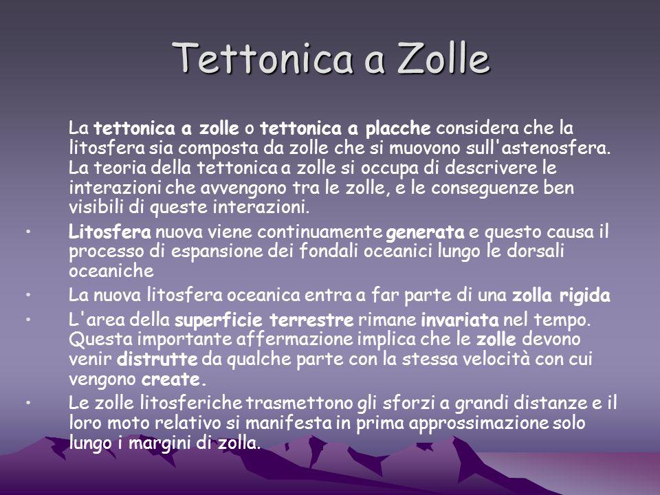 Tettonica a Zolle La tettonica a zolle o tettonica a placche considera che la litosfera sia composta da zolle che si muovono sull astenosfera.