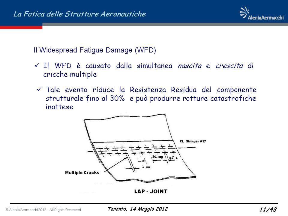 © Alenia Aermacchi2012 – All Rights Reserved La Fatica delle Strutture Aeronautiche Taranto, 14 Maggio 2012 11/43 Il WFD è causato dalla simultanea na