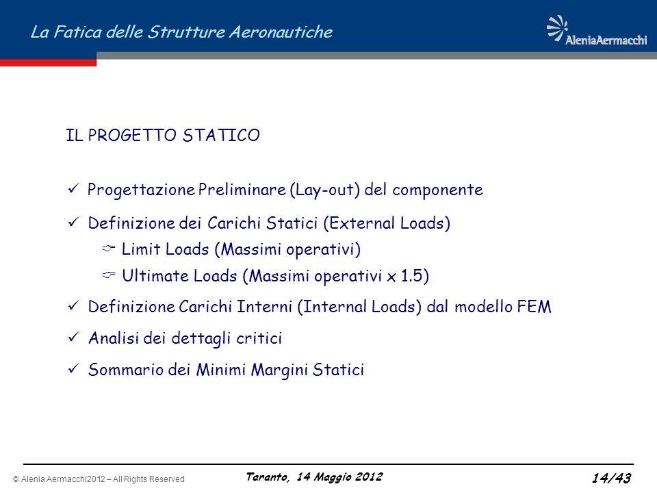 © Alenia Aermacchi2012 – All Rights Reserved La Fatica delle Strutture Aeronautiche Taranto, 14 Maggio 2012 14/43 IL PROGETTO STATICO Progettazione Pr