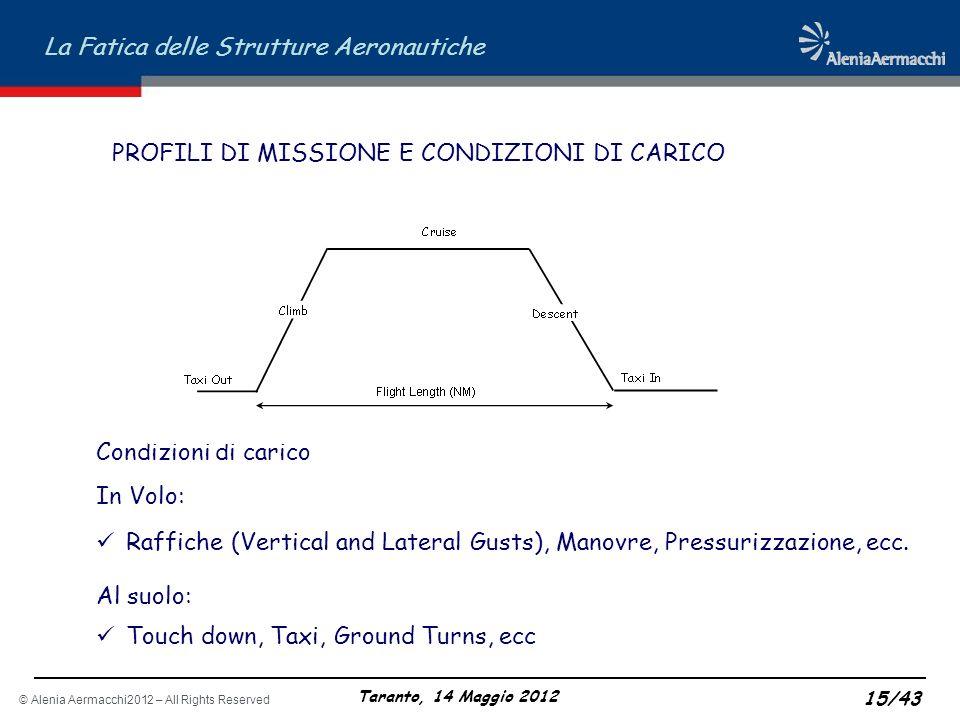 © Alenia Aermacchi2012 – All Rights Reserved La Fatica delle Strutture Aeronautiche Taranto, 14 Maggio 2012 15/43 PROFILI DI MISSIONE E CONDIZIONI DI
