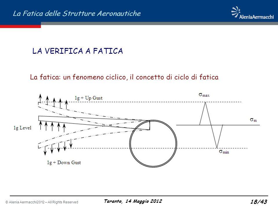 © Alenia Aermacchi2012 – All Rights Reserved La Fatica delle Strutture Aeronautiche Taranto, 14 Maggio 2012 18/43 LA VERIFICA A FATICA La fatica: un f