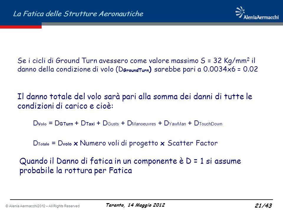 © Alenia Aermacchi2012 – All Rights Reserved La Fatica delle Strutture Aeronautiche Taranto, 14 Maggio 2012 21/43 Se i cicli di Ground Turn avessero c