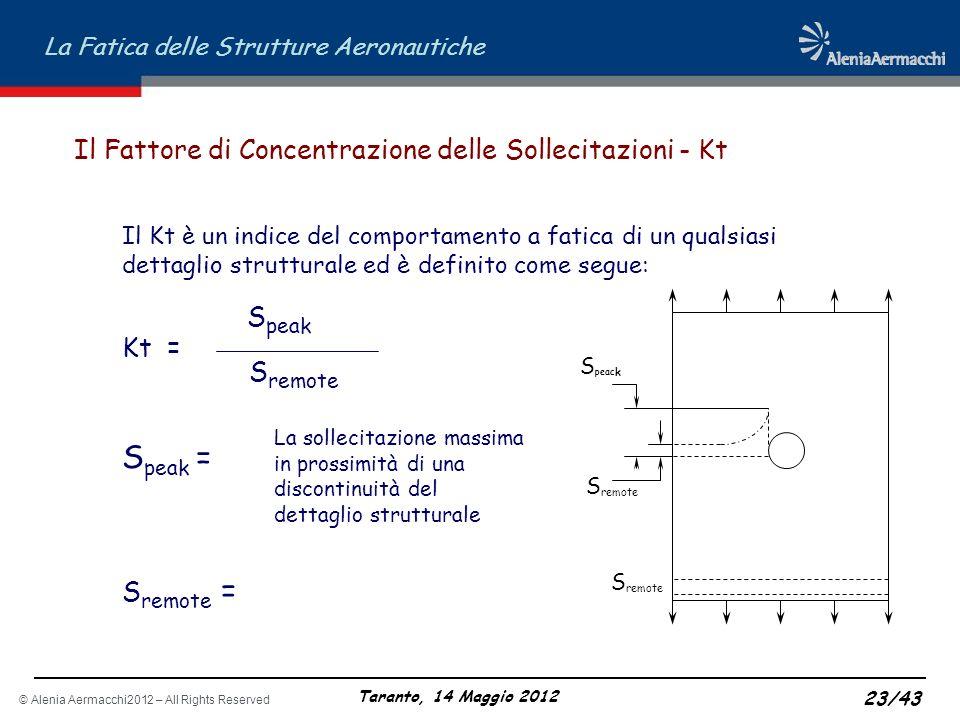 © Alenia Aermacchi2012 – All Rights Reserved La Fatica delle Strutture Aeronautiche Taranto, 14 Maggio 2012 23/43 Il Fattore di Concentrazione delle S