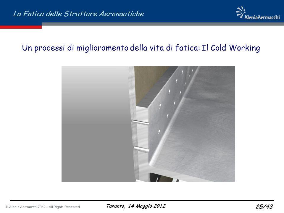 © Alenia Aermacchi2012 – All Rights Reserved La Fatica delle Strutture Aeronautiche Taranto, 14 Maggio 2012 25/43 Un processi di miglioramento della v