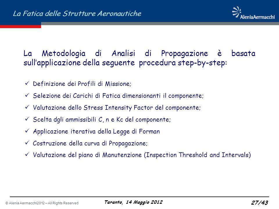 © Alenia Aermacchi2012 – All Rights Reserved La Fatica delle Strutture Aeronautiche Taranto, 14 Maggio 2012 27/43 La Metodologia di Analisi di Propaga