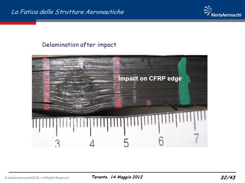 © Alenia Aermacchi2012 – All Rights Reserved La Fatica delle Strutture Aeronautiche Taranto, 14 Maggio 2012 32/43 Delamination after impact Impact on