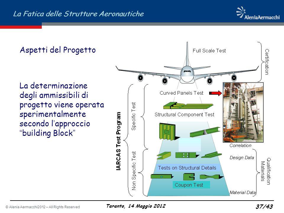 © Alenia Aermacchi2012 – All Rights Reserved La Fatica delle Strutture Aeronautiche Taranto, 14 Maggio 2012 37/43 Aspetti del Progetto La determinazio