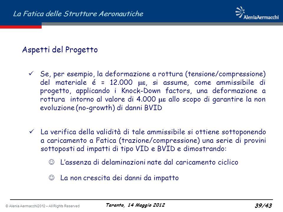 © Alenia Aermacchi2012 – All Rights Reserved La Fatica delle Strutture Aeronautiche Taranto, 14 Maggio 2012 39/43 Se, per esempio, la deformazione a r