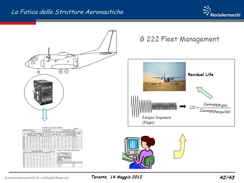 © Alenia Aermacchi2012 – All Rights Reserved La Fatica delle Strutture Aeronautiche Taranto, 14 Maggio 2012 42/43 Fatigue Sequence (Flight) Residual Life G 222 Fleet Management