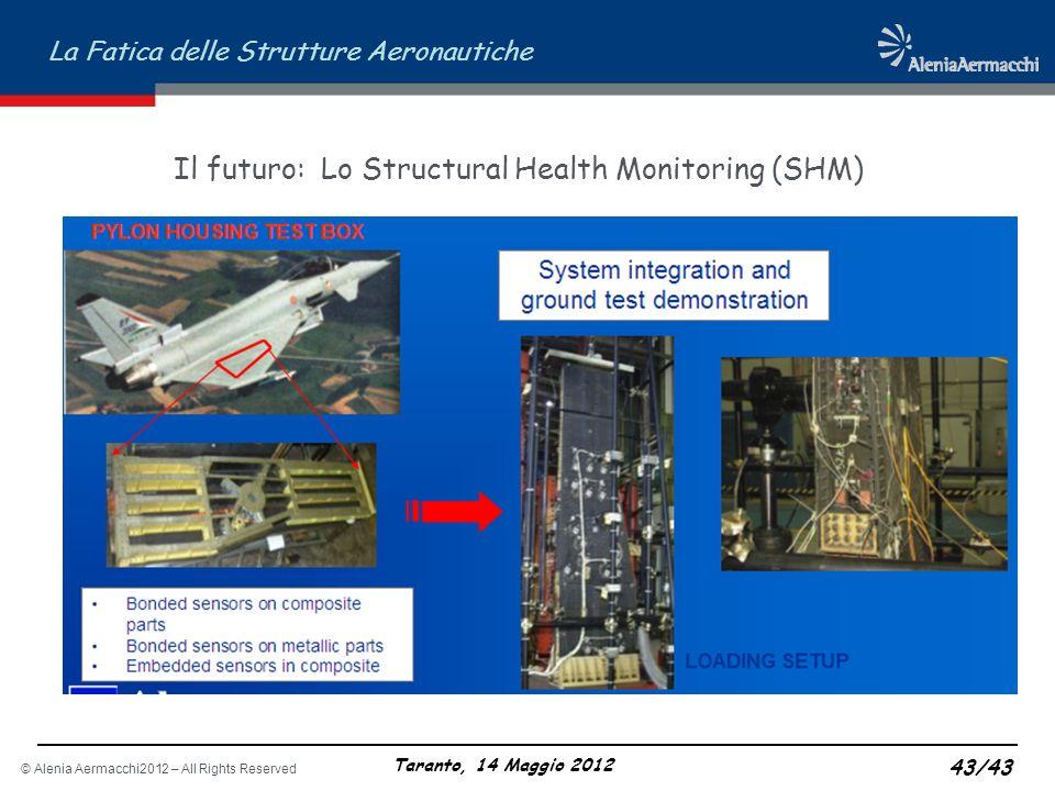 © Alenia Aermacchi2012 – All Rights Reserved La Fatica delle Strutture Aeronautiche Taranto, 14 Maggio 2012 43/43 Il futuro: Lo Structural Health Moni