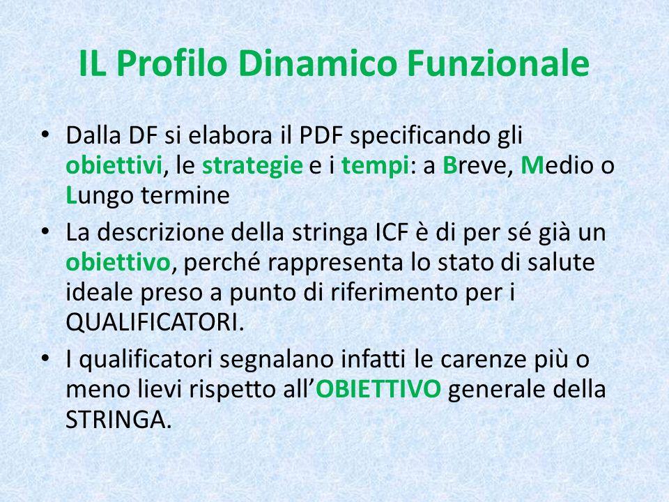 IL Profilo Dinamico Funzionale Dalla DF si elabora il PDF specificando gli obiettivi, le strategie e i tempi: a Breve, Medio o Lungo termine La descri