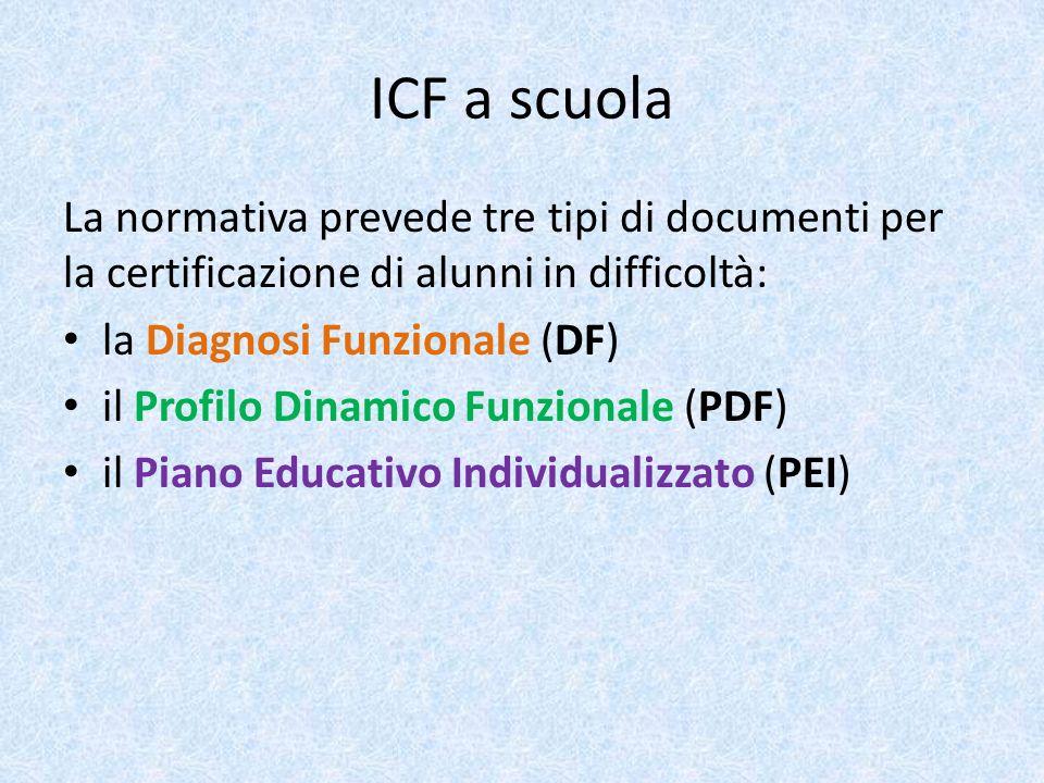 ICF a scuola La normativa prevede tre tipi di documenti per la certificazione di alunni in difficoltà: la Diagnosi Funzionale (DF) il Profilo Dinamico