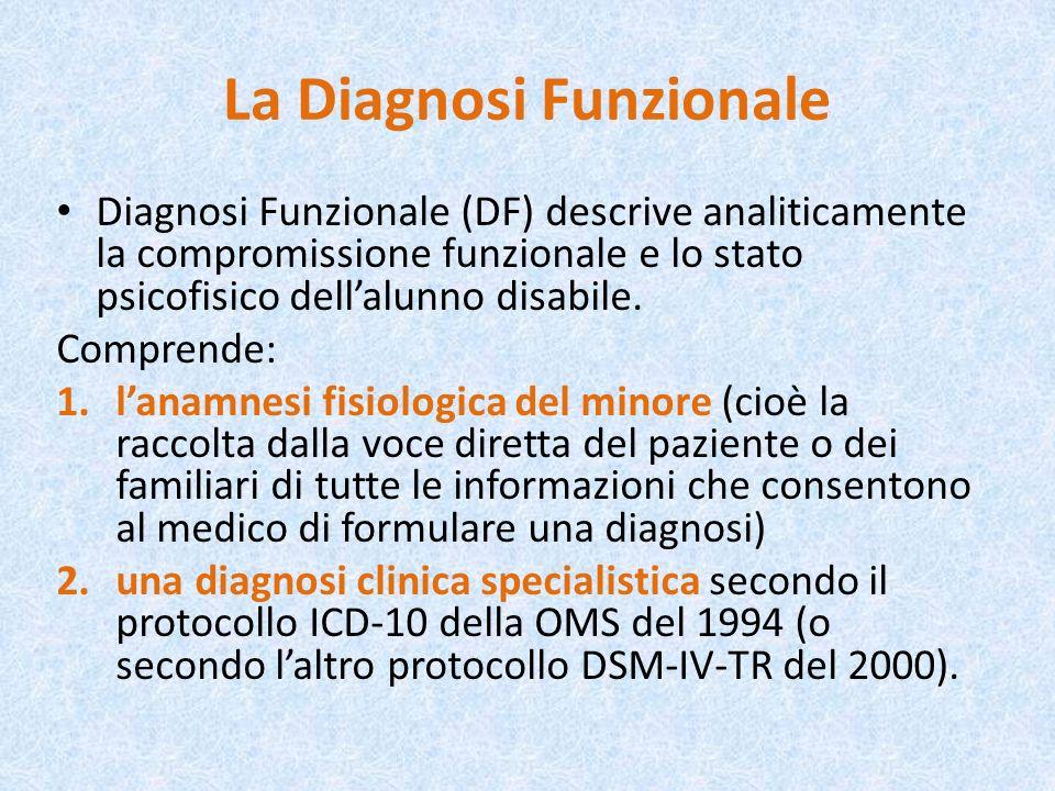 La Diagnosi Funzionale Diagnosi Funzionale (DF) descrive analiticamente la compromissione funzionale e lo stato psicofisico dellalunno disabile. Compr