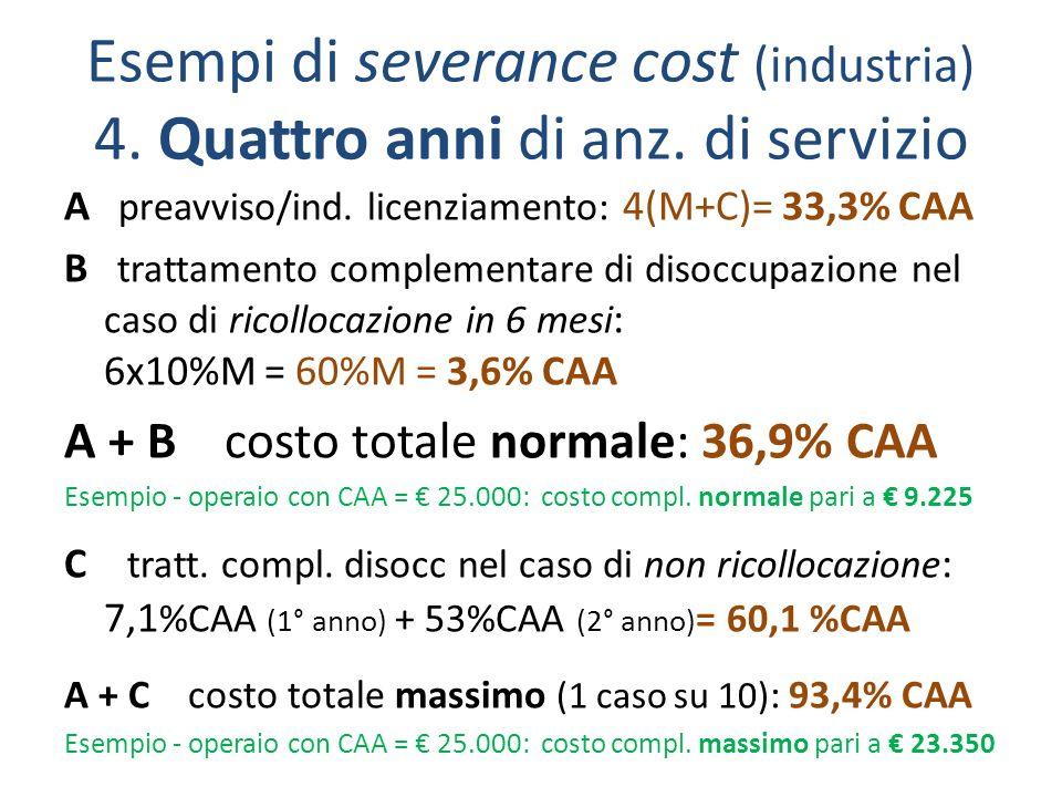 Esempi di severance cost (industria) 4. Quattro anni di anz.