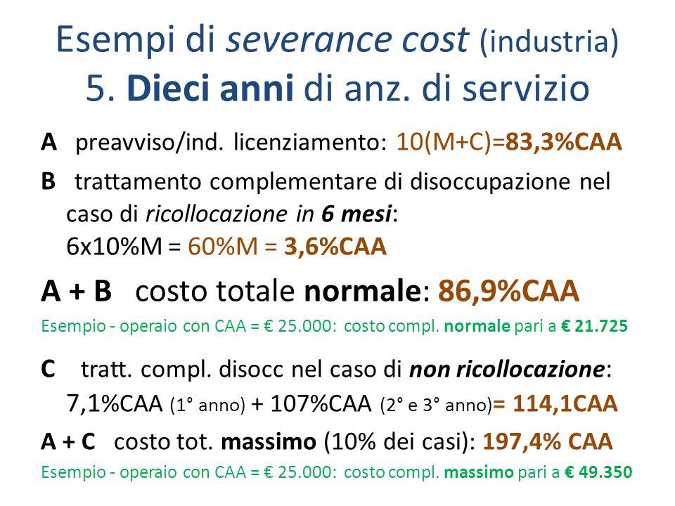 Esempi di severance cost (industria) 5. Dieci anni di anz.