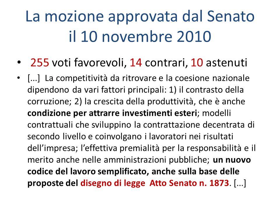 La mozione approvata dal Senato il 10 novembre 2010 255 voti favorevoli, 14 contrari, 10 astenuti [...] La competitività da ritrovare e la coesione nazionale dipendono da vari fattori principali: 1) il contrasto della corruzione; 2) la crescita della produttività, che è anche condizione per attrarre investimenti esteri; modelli contrattuali che sviluppino la contrattazione decentrata di secondo livello e coinvolgano i lavoratori nei risultati dellimpresa; leffettiva premialità per la responsabilità e il merito anche nelle amministrazioni pubbliche; un nuovo codice del lavoro semplificato, anche sulla base delle proposte del disegno di legge Atto Senato n.