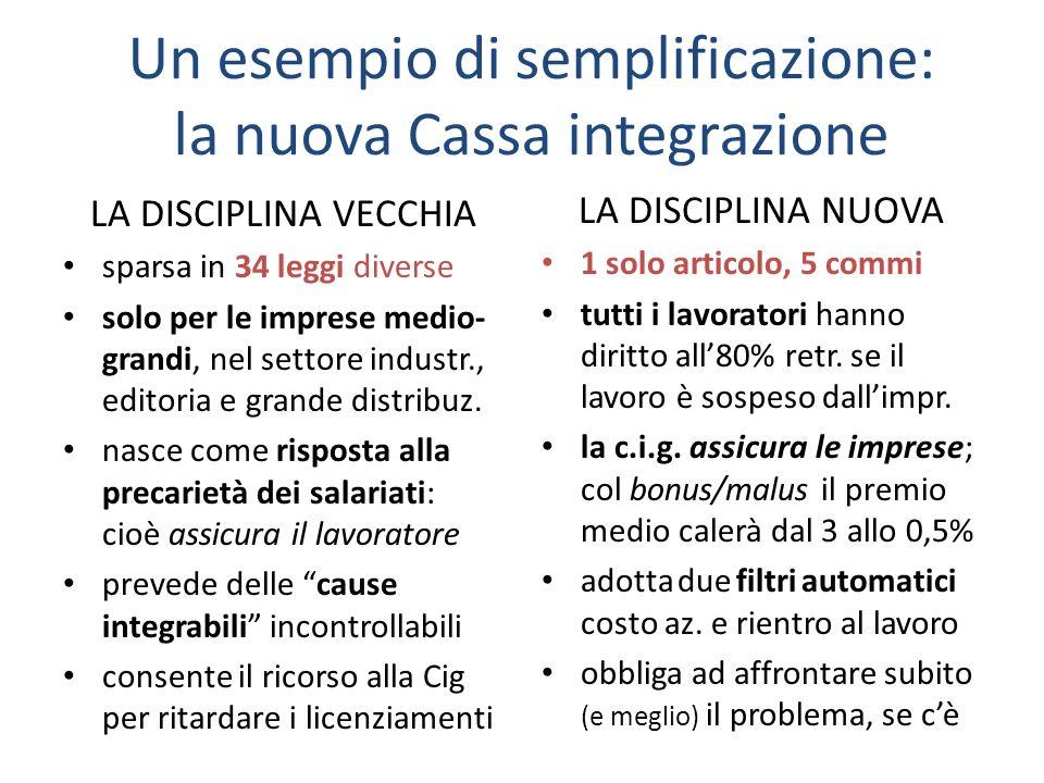 Un esempio di semplificazione: la nuova Cassa integrazione LA DISCIPLINA VECCHIA sparsa in 34 leggi diverse solo per le imprese medio- grandi, nel settore industr., editoria e grande distribuz.