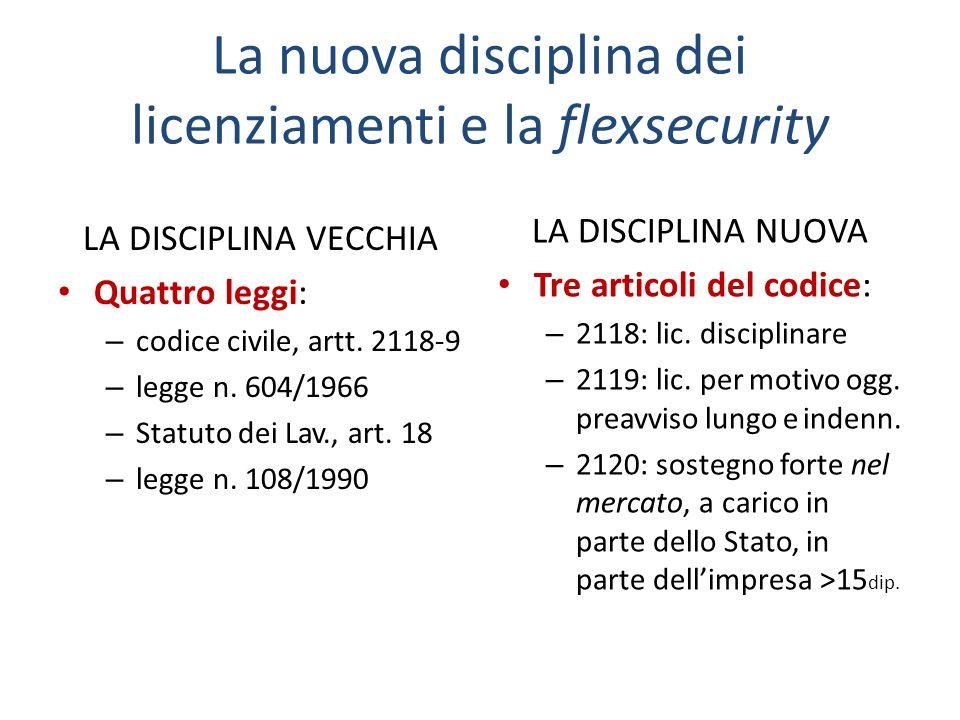 La nuova disciplina dei licenziamenti e la flexsecurity LA DISCIPLINA VECCHIA Quattro leggi: – codice civile, artt.