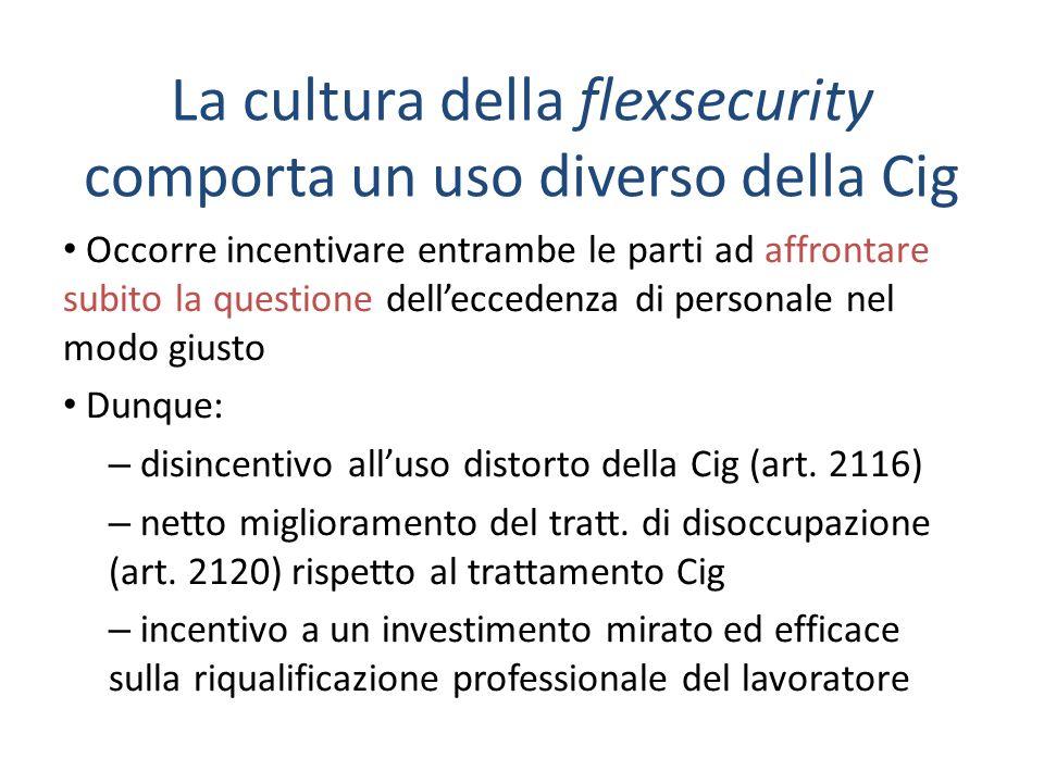 La cultura della flexsecurity comporta un uso diverso della Cig Occorre incentivare entrambe le parti ad affrontare subito la questione delleccedenza di personale nel modo giusto Dunque: – disincentivo alluso distorto della Cig (art.