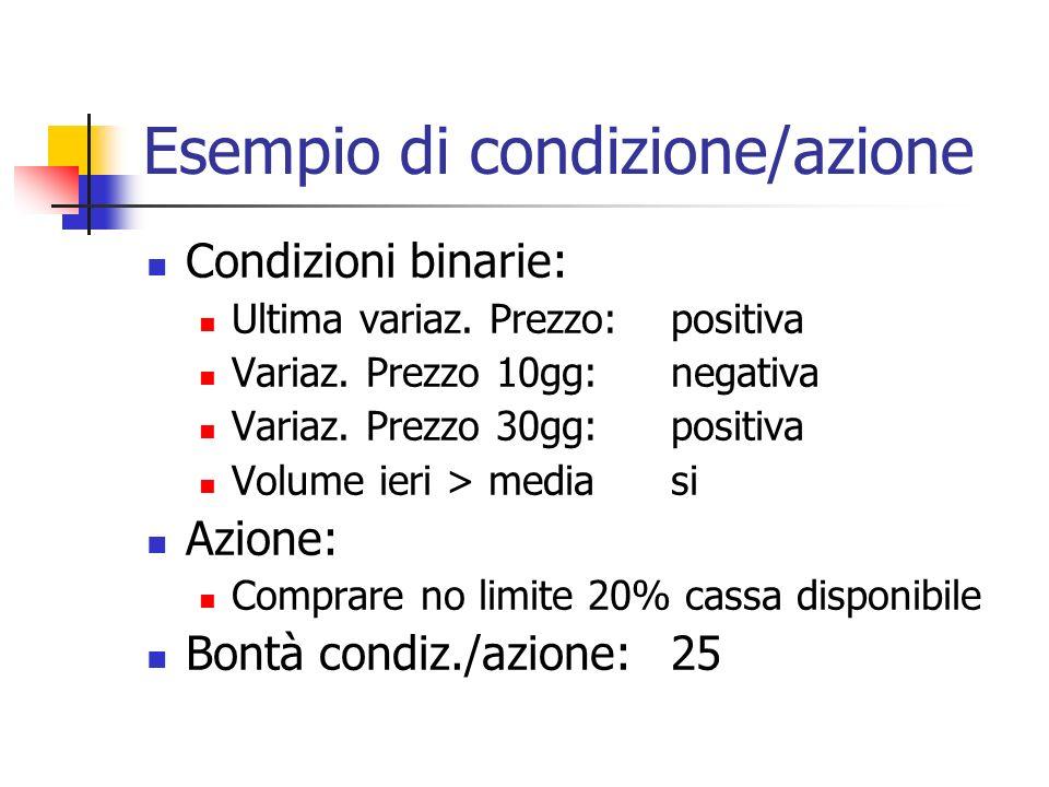 Esempio di condizione/azione Condizioni binarie: Ultima variaz. Prezzo:positiva Variaz. Prezzo 10gg:negativa Variaz. Prezzo 30gg:positiva Volume ieri